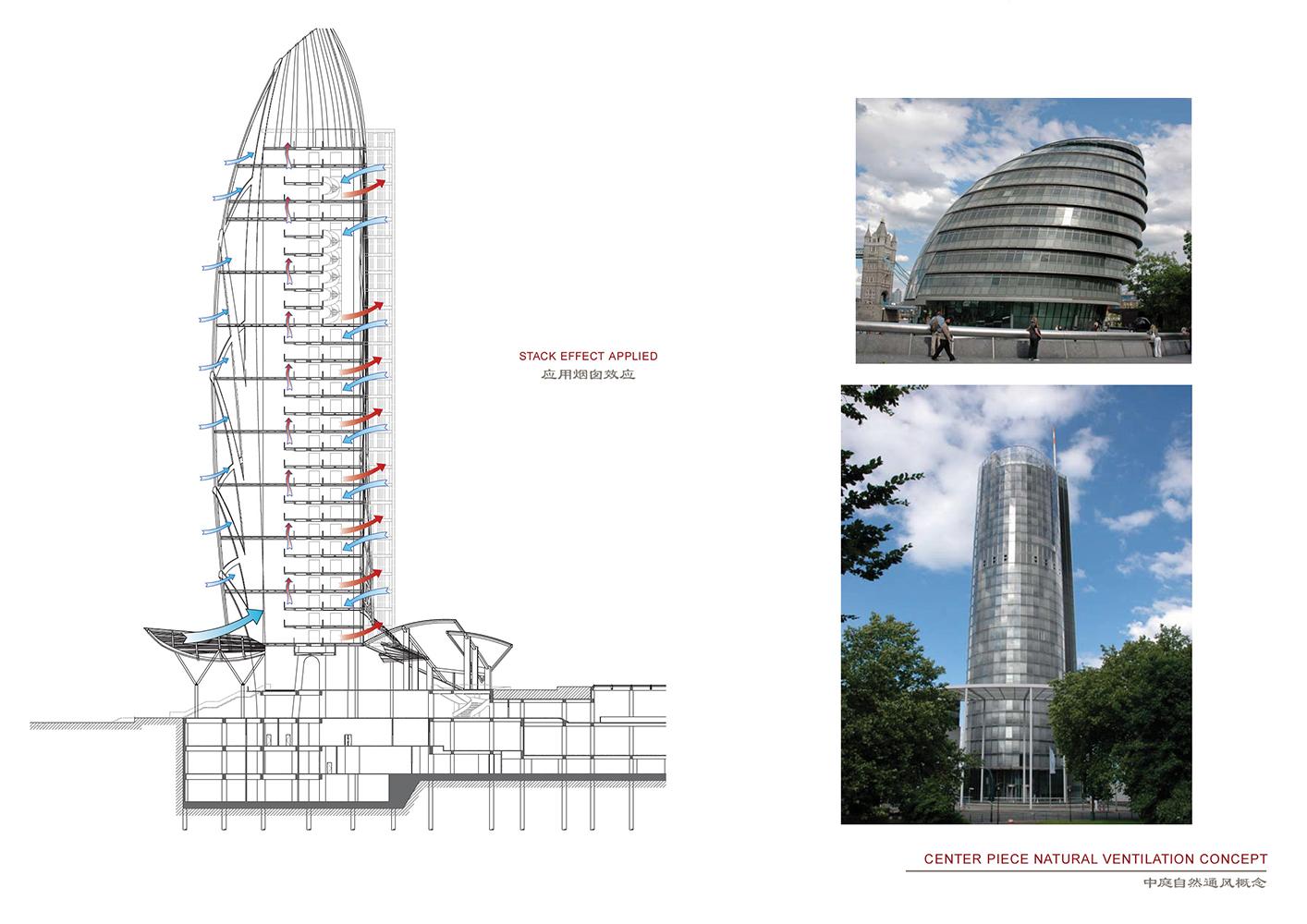 atrium for natural ventilation | da(rren) vinci